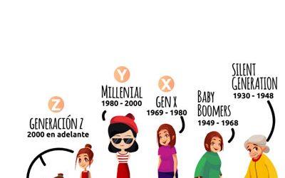 ¿Qué significa pertenecer a una generación?